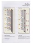 Sisteme de fixare din aluminiu pentru placaje uscate exterioare EUROFOX - MacFOX