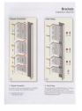 Sisteme de fixare din aluminiu pentru placaje uscate exterioare