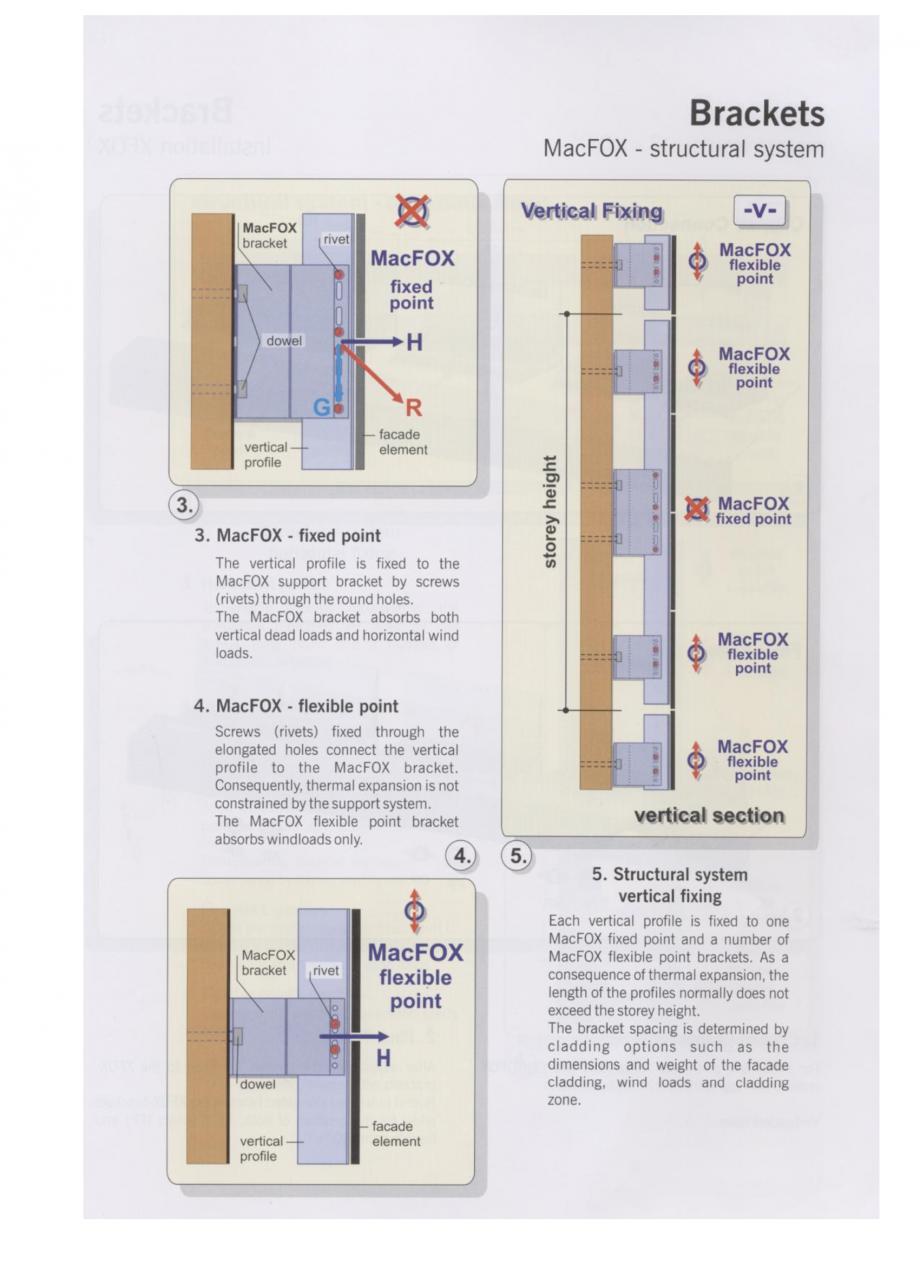 Pagina 2 - Sisteme de fixare din aluminiu pentru placaje uscate exterioare EUROFOX MacFOX Catalog, ...