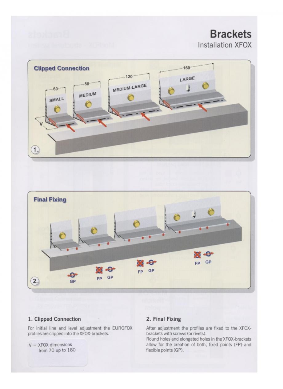 Catalog, brosura Sisteme de fixare din aluminiu pentru placaje uscate exterioare XFOX EUROFOX Sisteme de fixare din aluminiu pentru placaje uscate exterioare GIBB TECHNOLOGIES  - Pagina 1