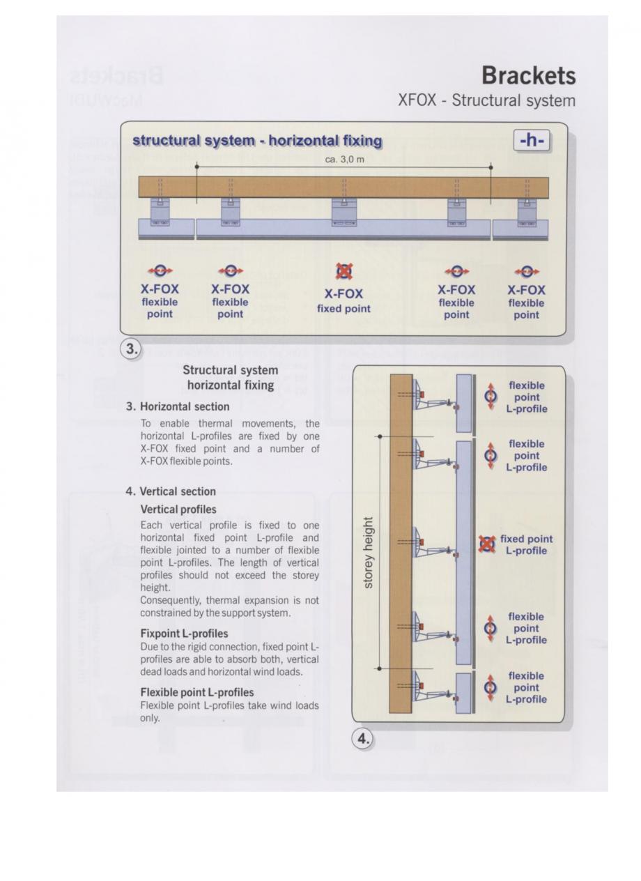 Pagina 2 - Sisteme de fixare din aluminiu pentru placaje uscate exterioare EUROFOX XFOX Catalog,...