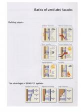 Sisteme de fixare a placajelor uscate de fatada EUROFOX