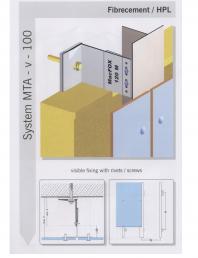 Sisteme de fixare pentru fatade ventilate cu placaj din beton armat cu fibra de sticla si