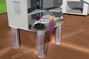 Montaj piloni energetici Conform conditiilor geologice cu pilonii energetici poate fi extrasa caldura din fundatie pentru incalzirea cladirii si poate fi evacuata caldura in fundatie pentru racirea cladirii.