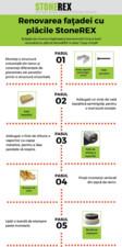 Infografic renovare fatade StoneREX