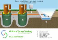 Sistem complet tratare apa uzata menajera cu deversare in emisar GALAXY TERMO TRADING