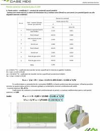 Studii de rezistenta termica Standard si Standard_Plus