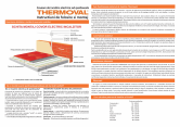 THERMOVAL Kit incalzire pardoseala 1 mp - 170W/mp Thermoval