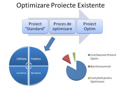 Optimizare proiect existent - 3 cladiri cu regim de inaltime D+P+2E+M / Optimizare Proiecte Existente