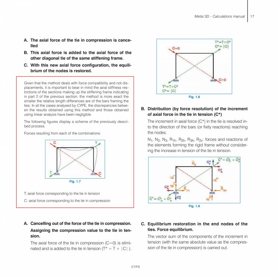 Pagina 17 - Manual de calcule CYPE CYPE 3D Fisa tehnica Engleza  Point Uniform Strip  9  10  Metal ...