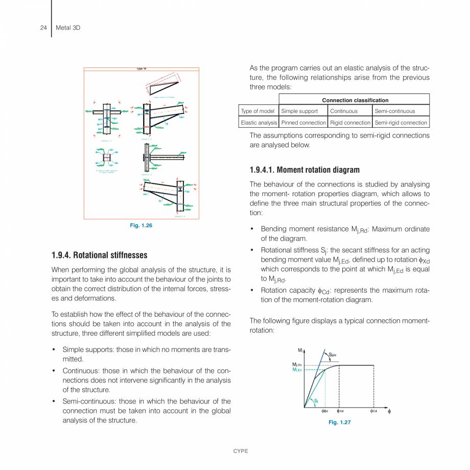 Pagina 24 - Manual de calcule CYPE CYPE 3D Fisa tehnica Engleza  though a relationship could be...