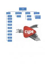 Software pentru proiectarea in constructii CYPE