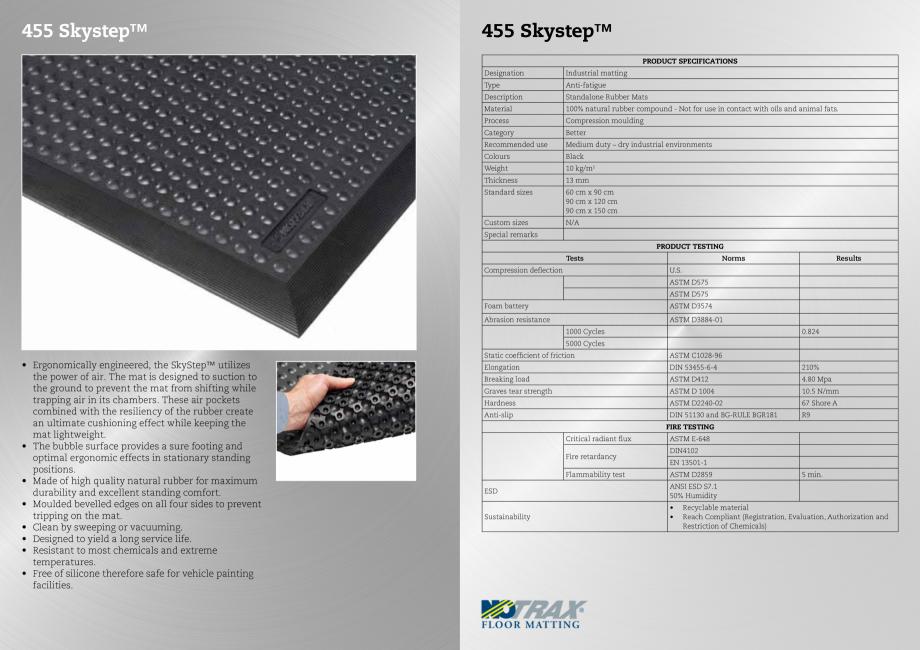 Pagina 1 - Covor anti-oboseala COVORASE PROFESIONALE SKYSTEP Fisa tehnica Engleza 455 Skystep™ ...