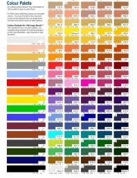 Paletar de culori presuri personalizate