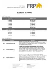 Elemente de fixare FRP VISAN