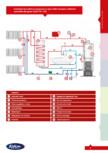Instalatie de incalzire si preparare a apei calde menajere utilizand centralele din gama Torid T10 -