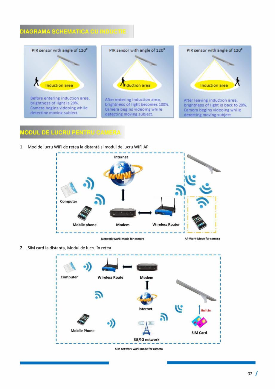 Pagina 3 - Monitorizare inteligenta - Lampi stradale cu LED, 100% SOLAR SMART INSTAL Fisa tehnica...
