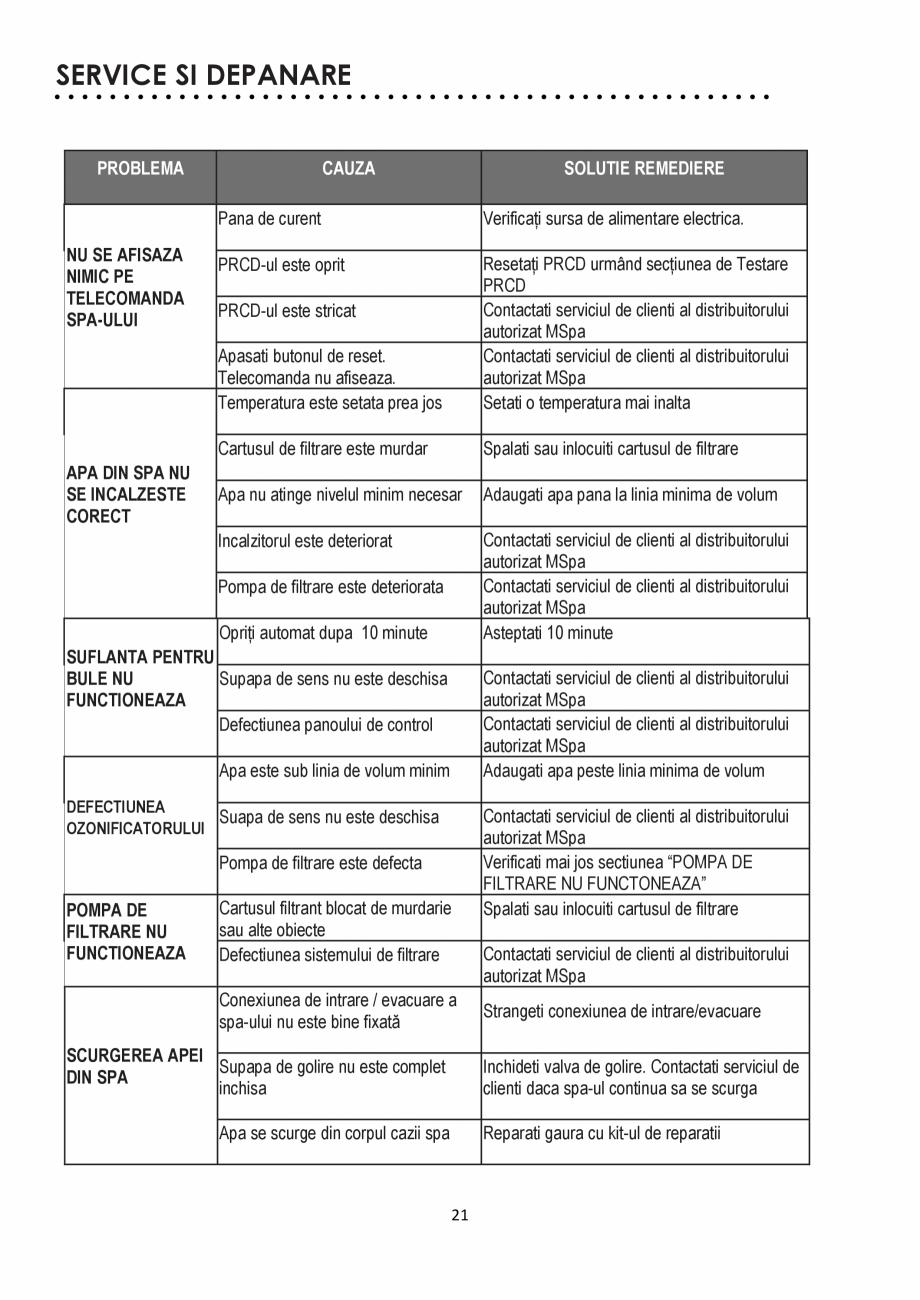 Pagina 21 - Manualul utilizatorului - Spa-uri gonflabile AQUA THERM CONCEPT MONO Instructiuni montaj...