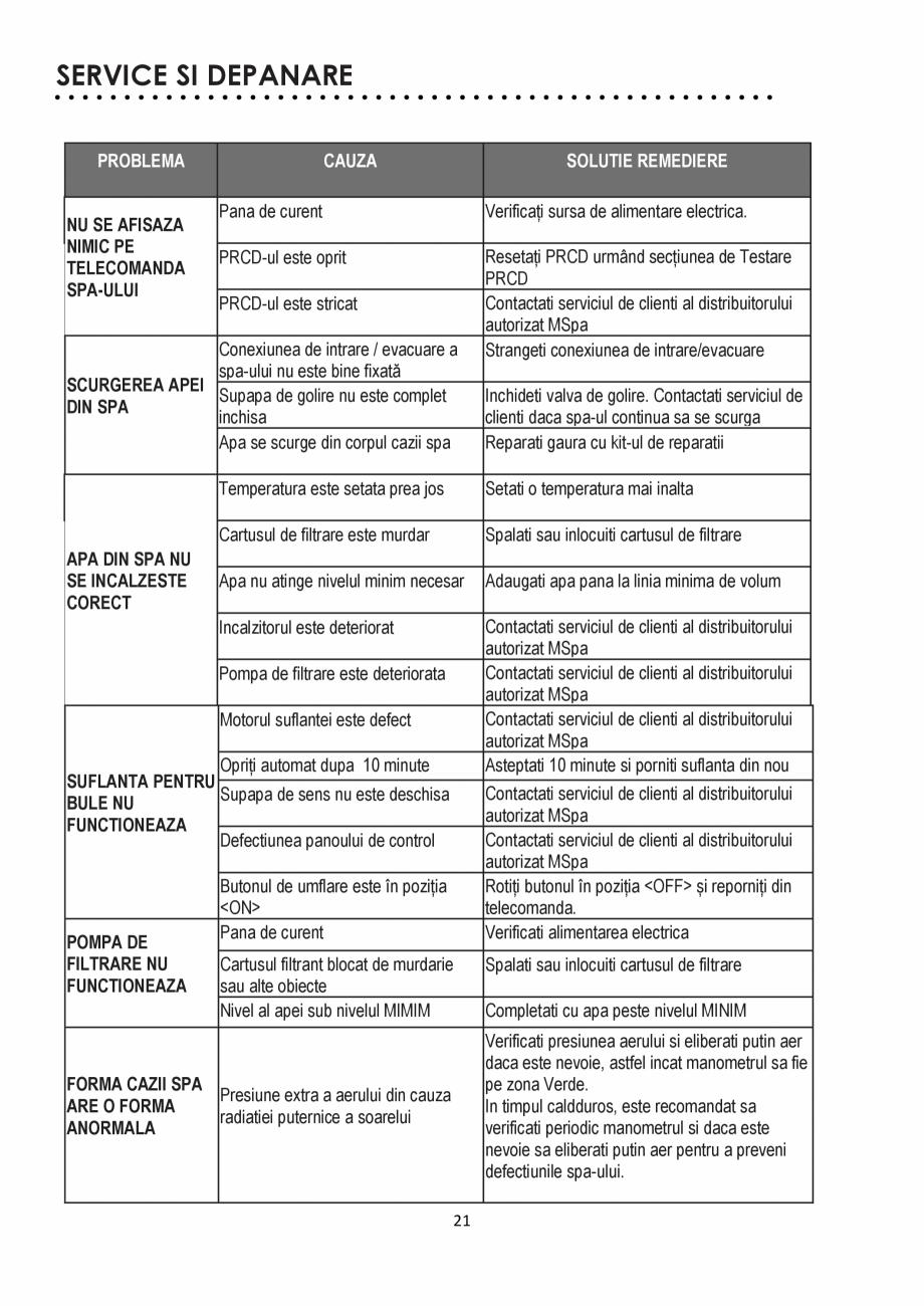 Pagina 21 - Manualul utilizatorului - Spa-uri gonflabile AQUA THERM ALPINE SQUARE D-AL06, SILVER...