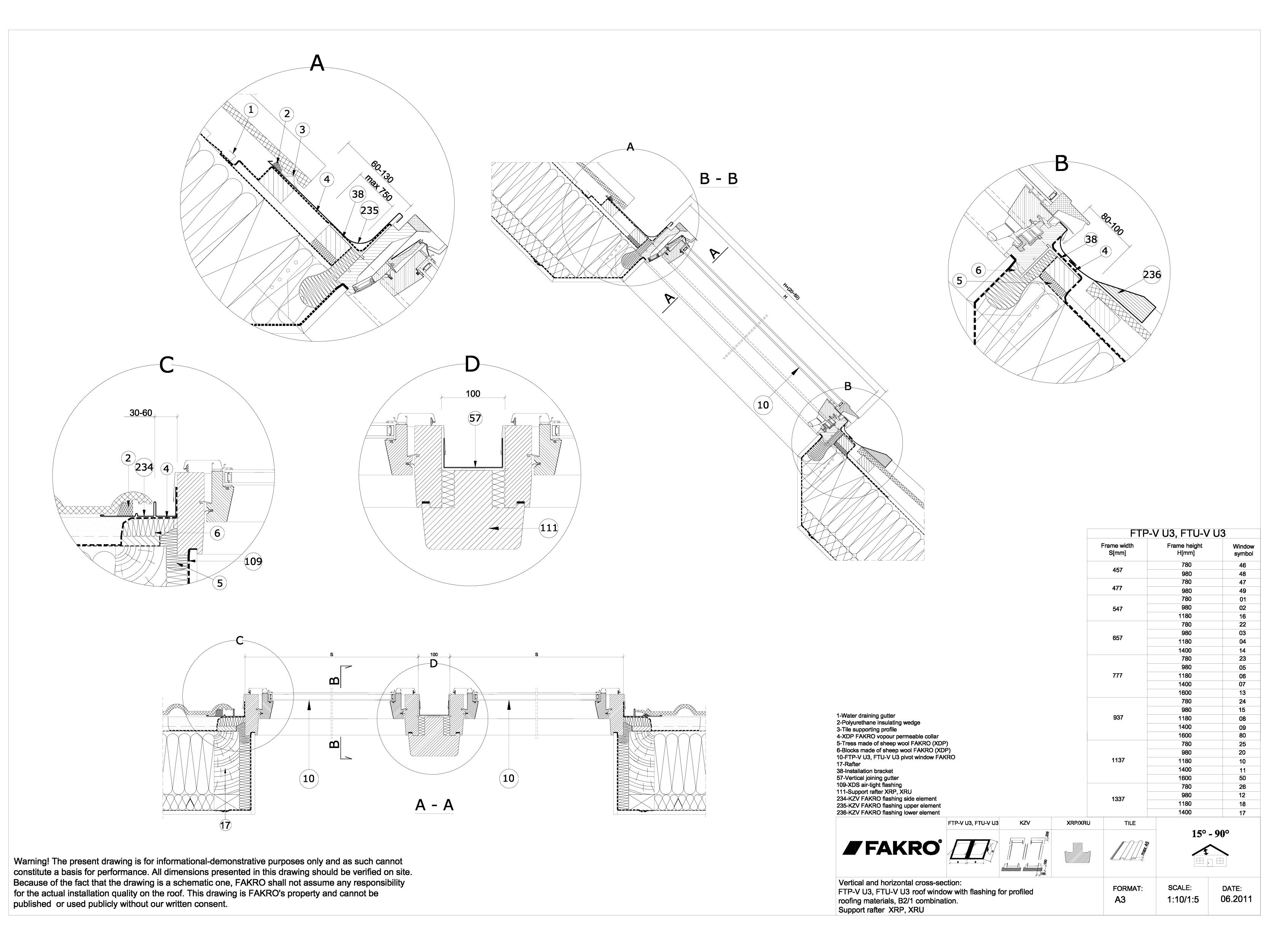 Pagina 1 - CAD-DWG Fereastra de mansarda cu articulare mediana pentru acoperisuri inclinate.Suport...