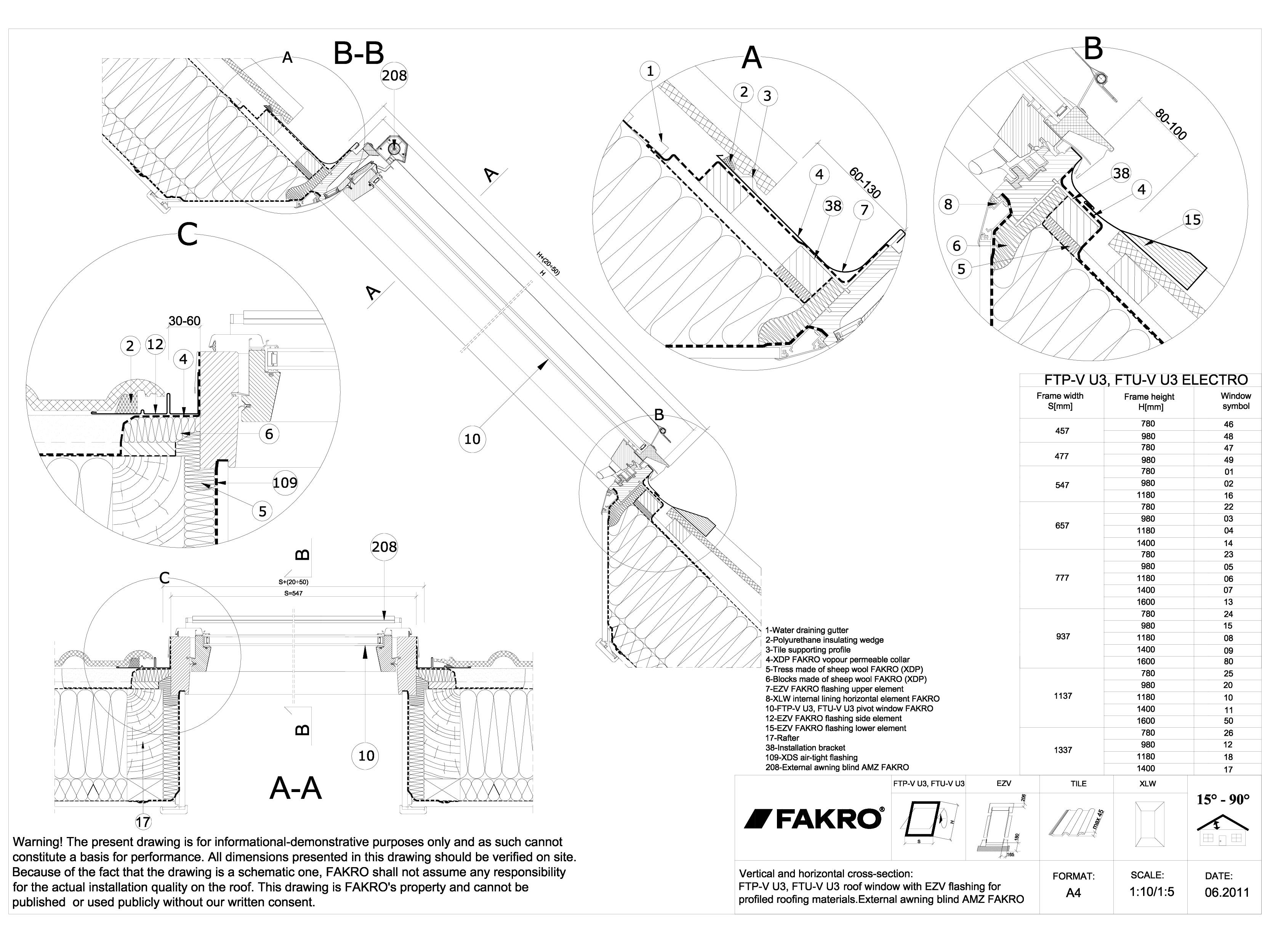 Pagina 1 - CAD-DWG Fereastra de mansarda cu articulare mediana pentru acoperisuri inclinate cu...