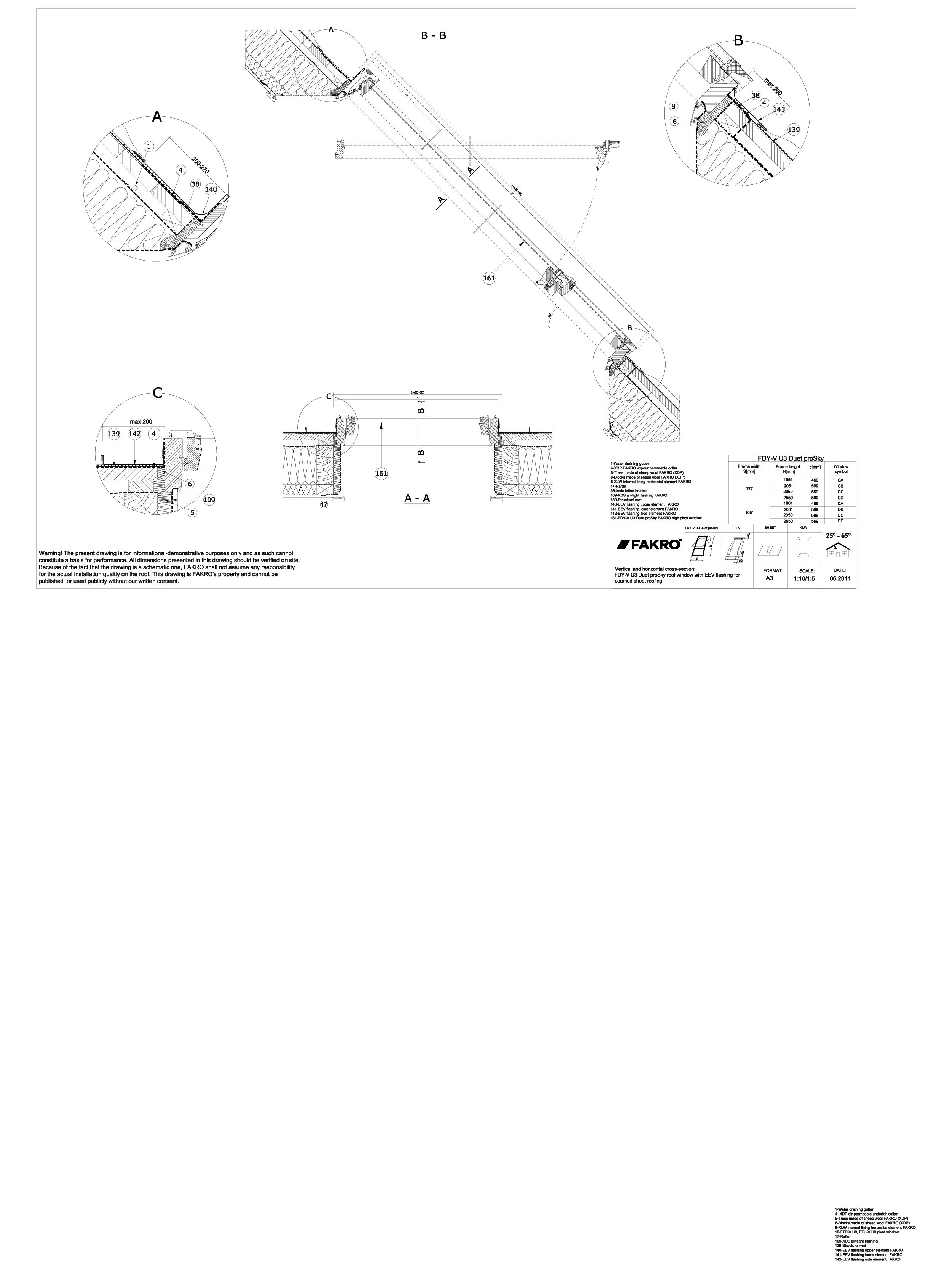Pagina 1 - CAD-DWG Ferestre cu articulare supramediana cu racord EEV FAKRO Detaliu de produs