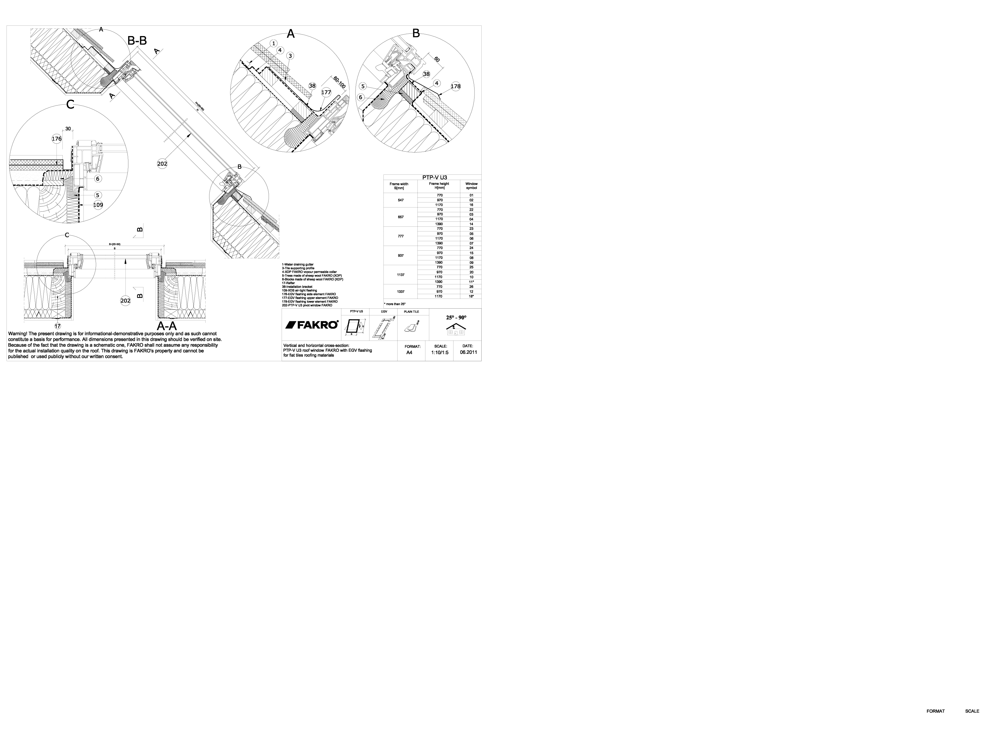 Pagina 1 - CAD-DWG Ferestre de mansarda din PVC cu racord EGV FAKRO Detaliu de produs