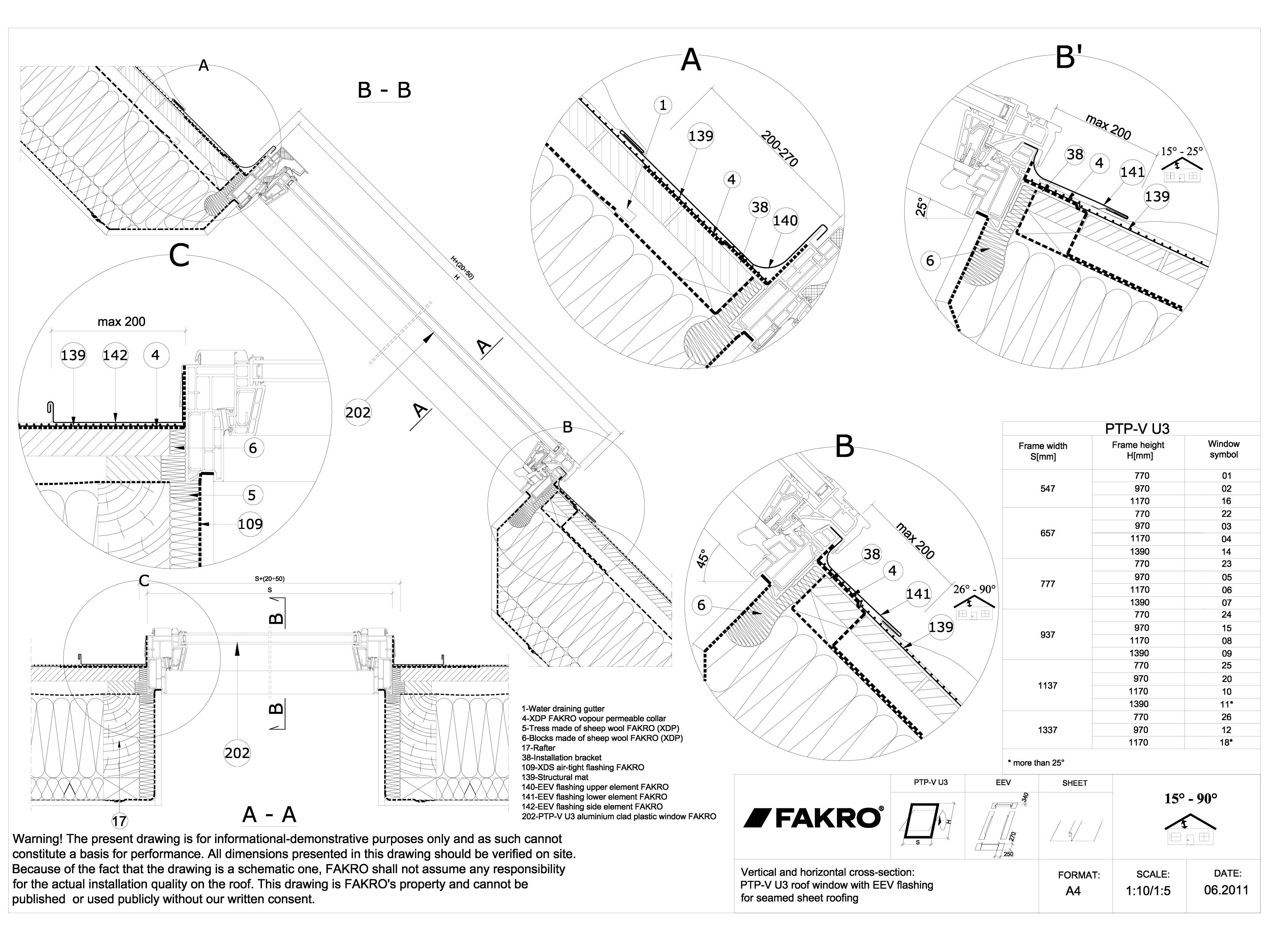 Pagina 1 - CAD-DWG Ferestre de mansarda din PVC cu racord EEV FAKRO Detaliu de produs