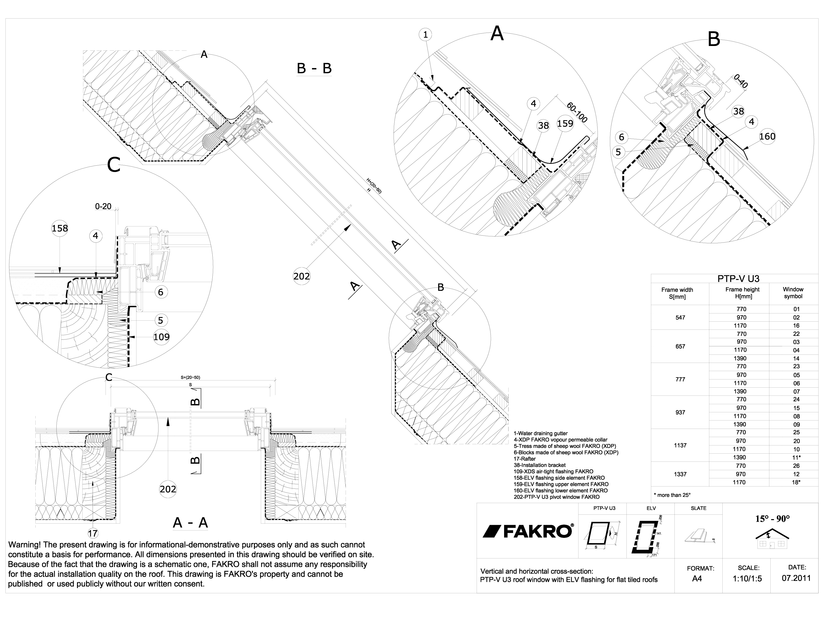Pagina 1 - CAD-DWG Ferestre de mansarda din PVC cu racord ELV FAKRO Detaliu de produs