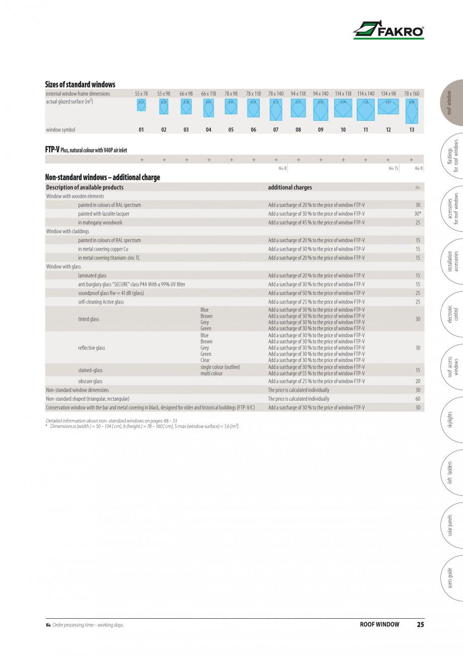 Pagina 18 - Ferestre de mansarda FAKRO ATIC, FGH-V Galeria, FTU-V Z-WAVE, FTP-V Z-WAVE, FTP R1,...