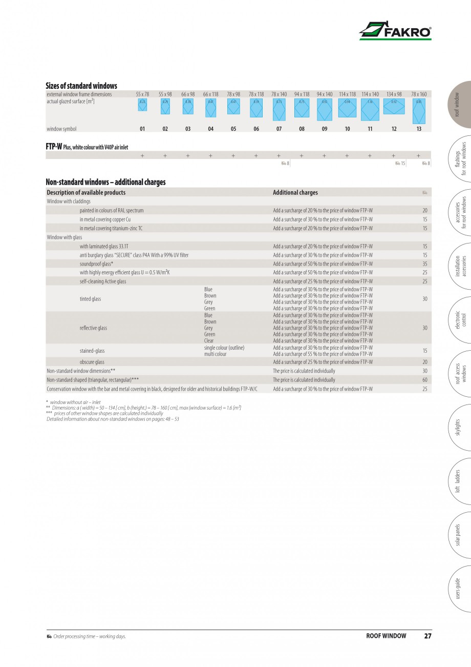 Pagina 20 - Ferestre de mansarda FAKRO ATIC, FGH-V Galeria, FTU-V Z-WAVE, FTP-V Z-WAVE, FTP R1,...