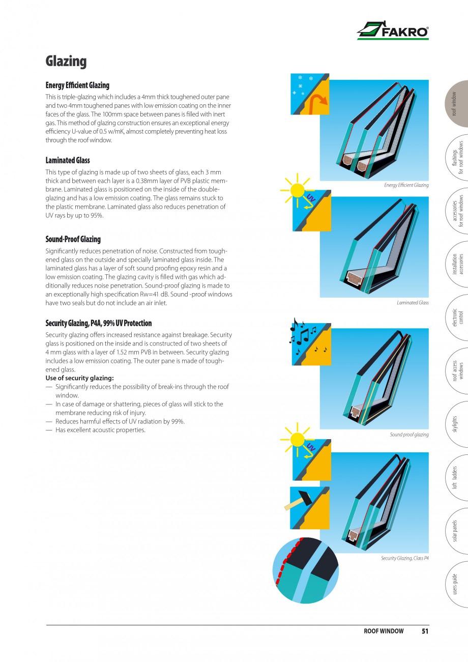 Pagina 44 - Ferestre de mansarda FAKRO BDR/ BDL, FGH-V Galeria, FTU-V Z-WAVE, FTP-V Z-WAVE, FTP-V R1...