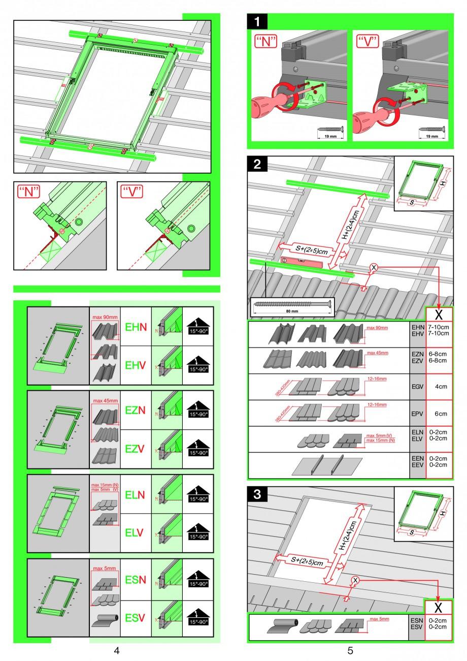 Pagina 3 - Ferestre de mansarda cu articulare mediana FAKRO PTP-V Instructiuni montaj, utilizare