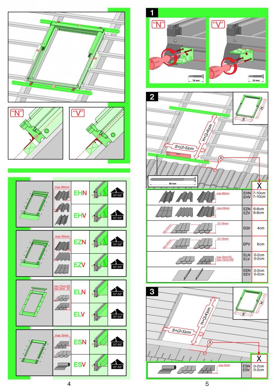 Pagina 3 - Ferestre de mansarda cu dubla articulare FAKRO PPP-V preSelect Instructiuni montaj,...