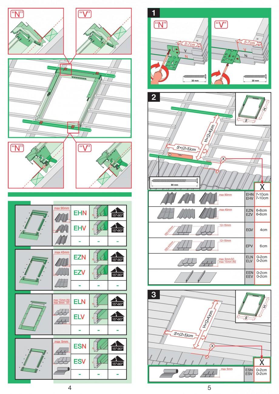 Pagina 3 - Ferestre de mansarda cu articulare mediana FAKRO Instructiuni montaj, utilizare