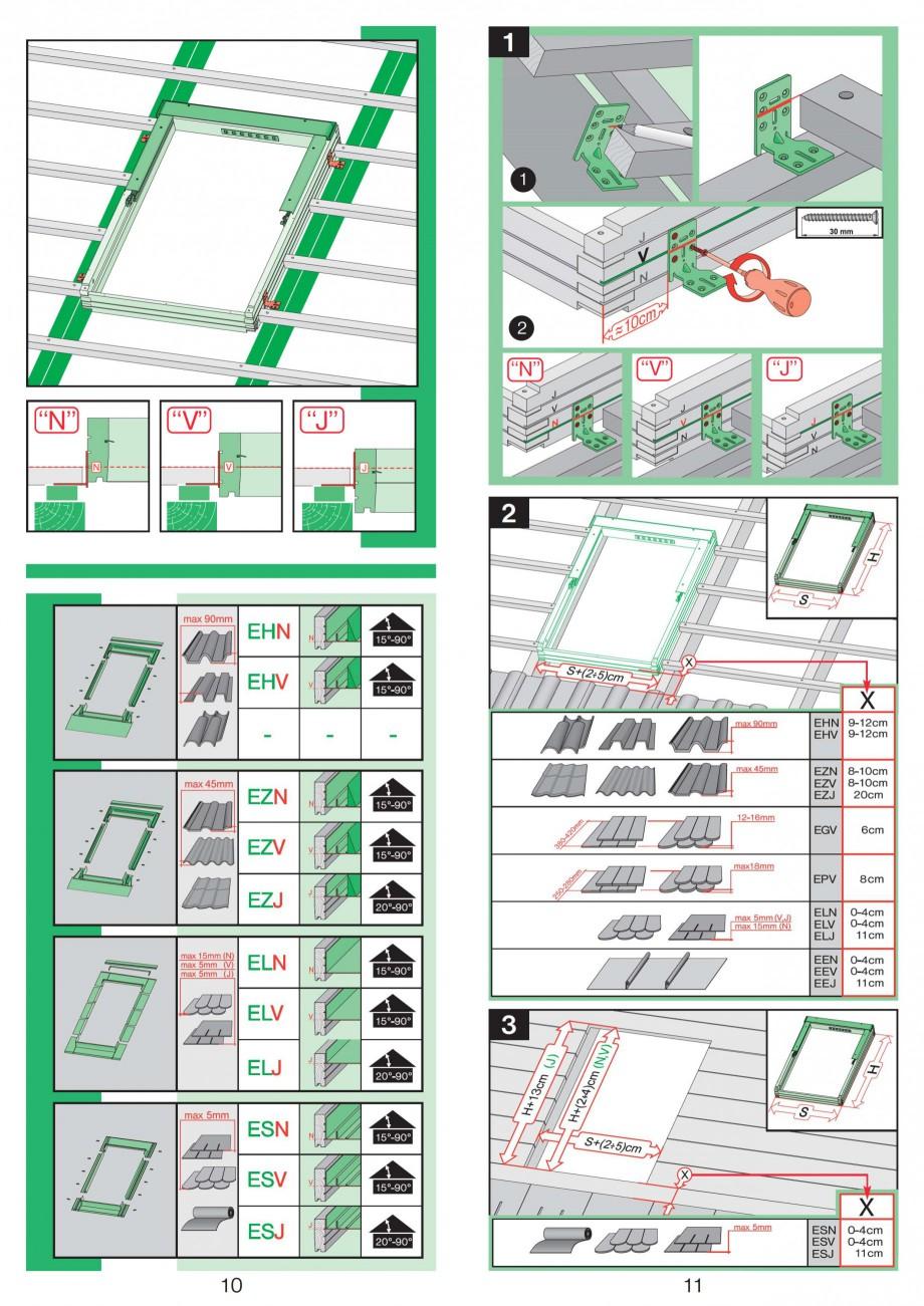 Pagina 6 - Ferestre de mansarda cu articulare mediana FAKRO Instructiuni montaj, utilizare