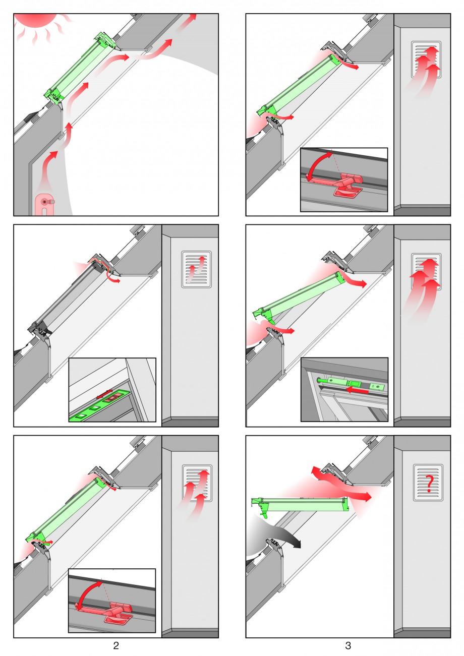 Pagina 2 - Ferestre de mansarda superinalte FAKRO FYP-V proSky Instructiuni montaj, utilizare...