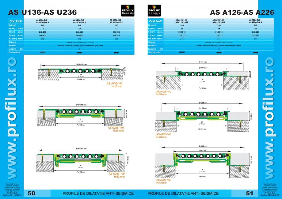 Pagina 26 - Profile pentru rosturi de dilatatie PROLUX MLB100, GOA603, GOA803, SCG002, MSA100,...