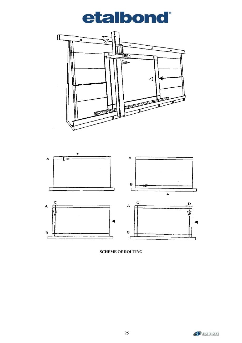 Pagina 16 - Prelucrarea panourilor compozite din aluminiu ETALBOND etalbond ® light, etalbond...