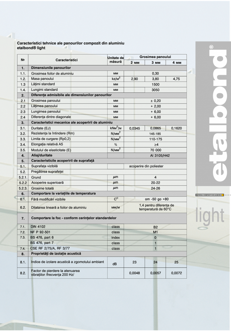 Pagina 2 - Panouri compozit din aluminiu ETALBOND etalbond ® light, etalbond ® slim Fisa...