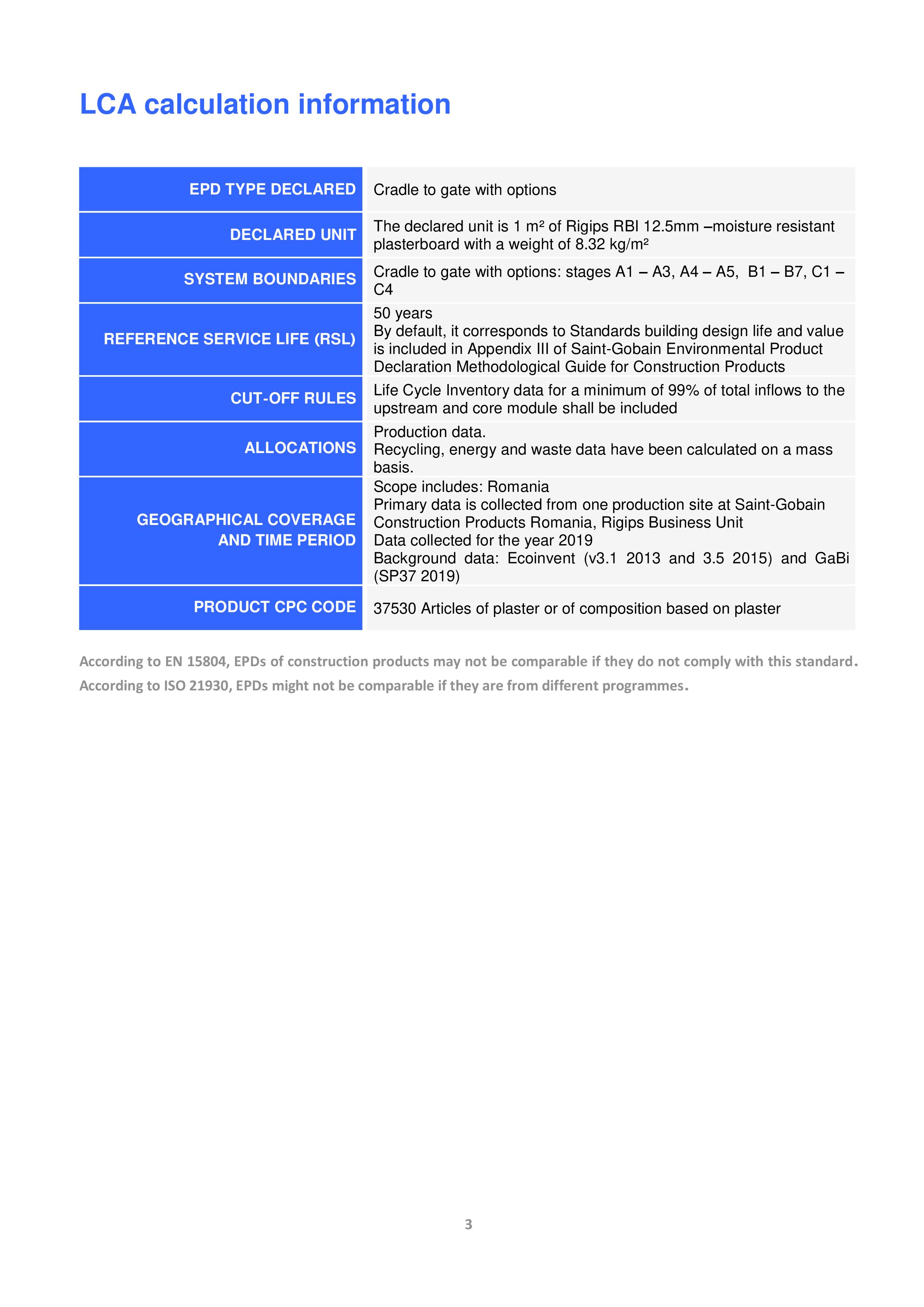 Pagina 4 - Placa din gips-carton Rigips® RBI tip H2 12.5 mm