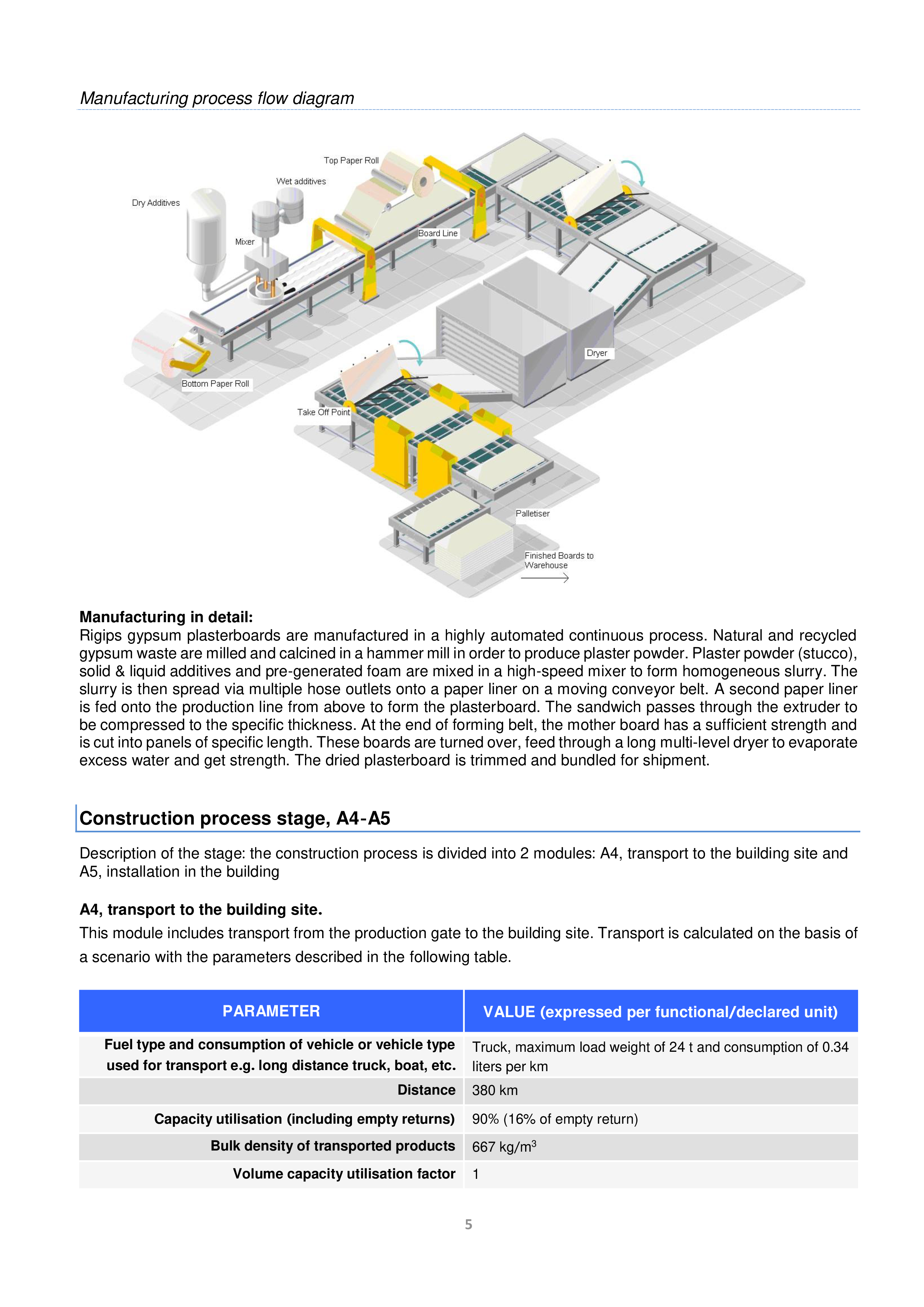 Pagina 6 - Placa din gips-carton Rigips® RBI tip H2 12.5 mm