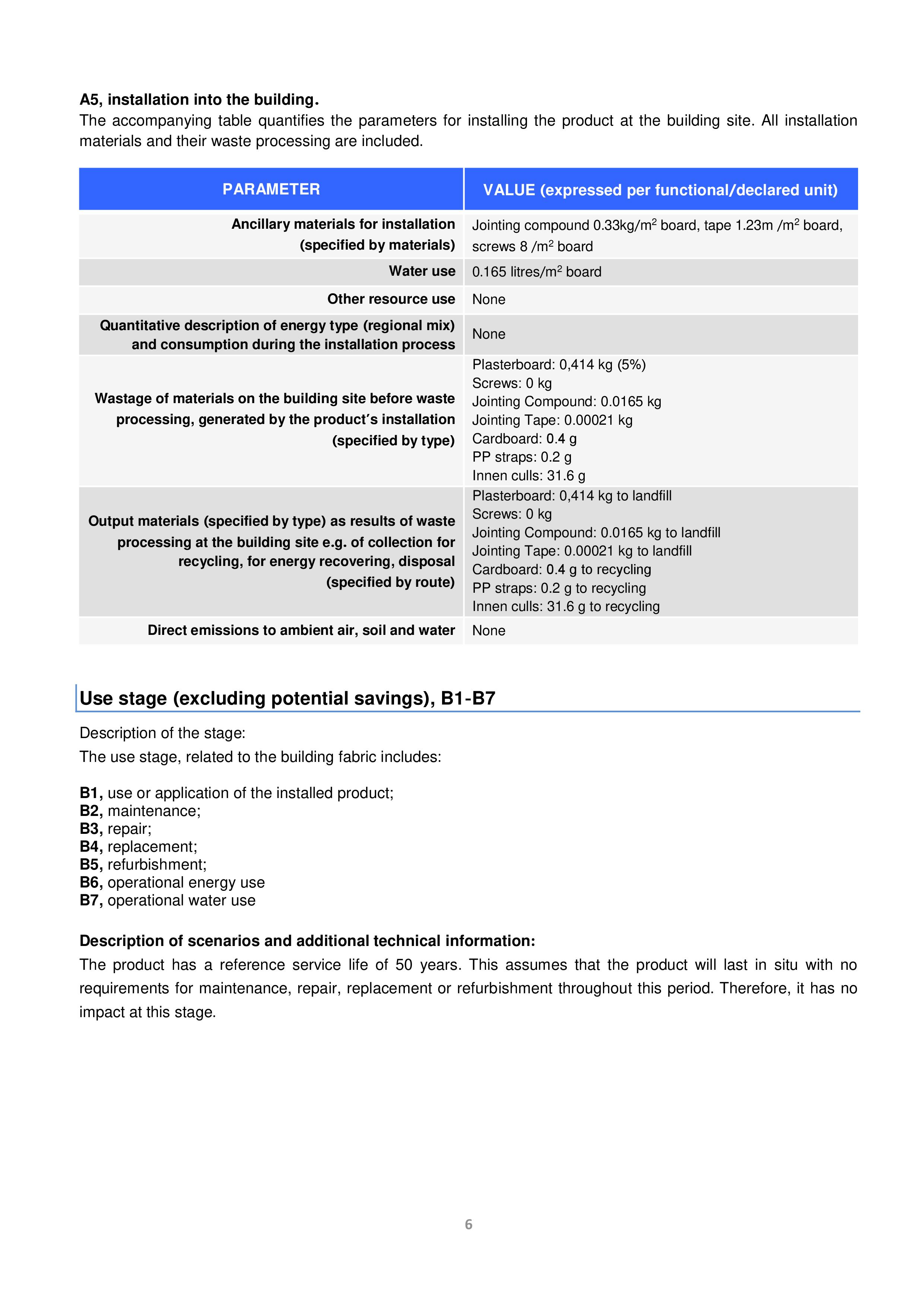 Pagina 7 - Placa din gips-carton Rigips® RBI tip H2 12.5 mm