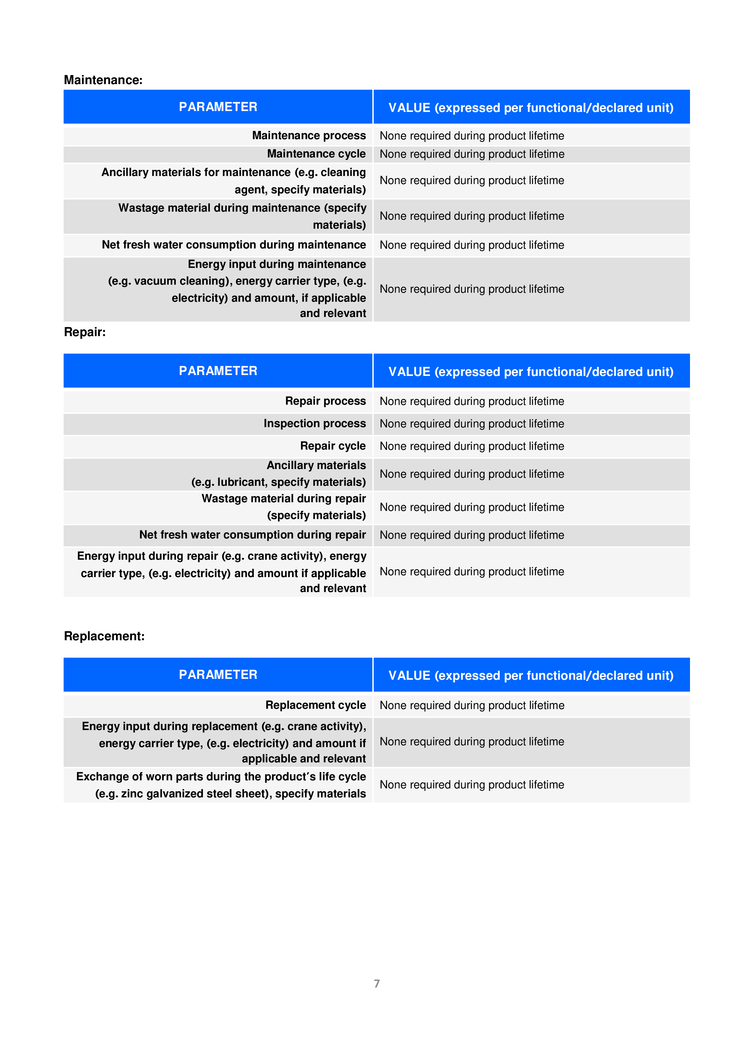Pagina 8 - Placa din gips-carton Rigips® RBI tip H2 12.5 mm