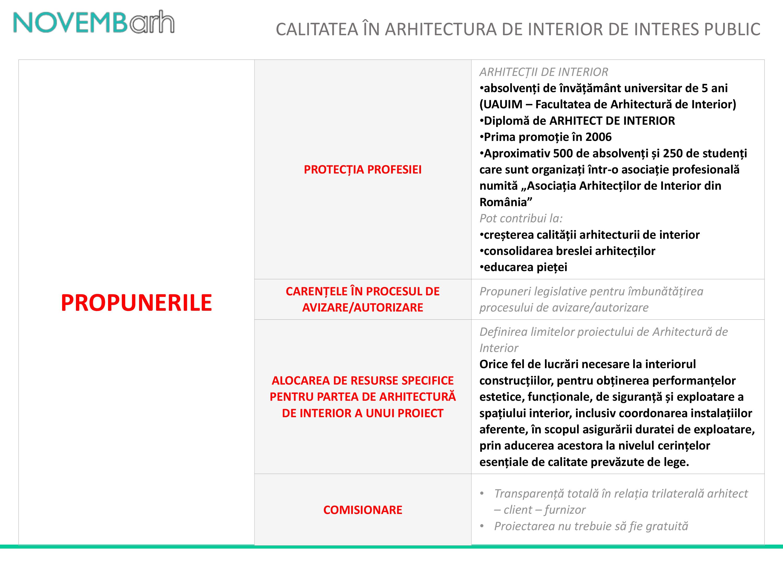 Pagina 5 - Calitatea in arhitectura de interior de interes public