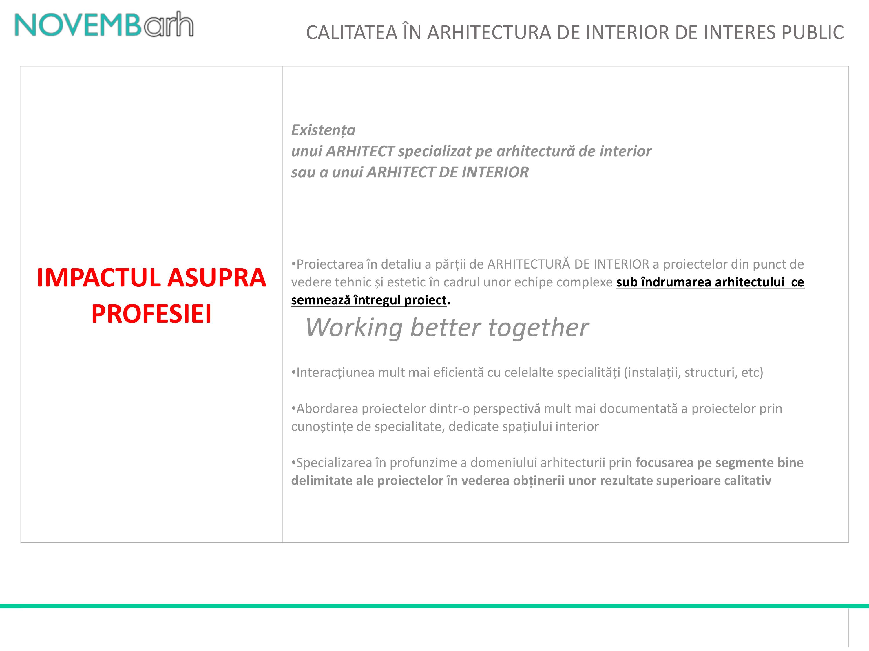 Pagina 7 - Calitatea in arhitectura de interior de interes public