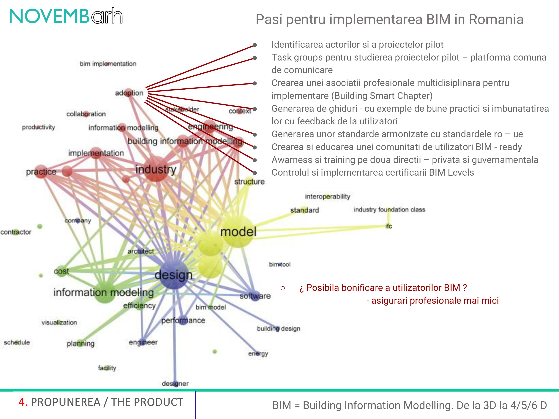 Pagina 5 - Pasi pentru implementarea BIM in Romania