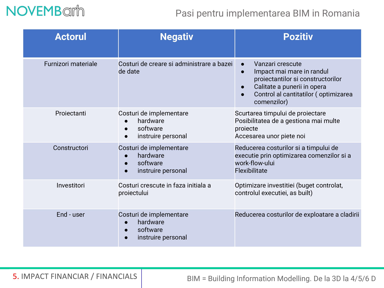 Pagina 6 - Pasi pentru implementarea BIM in Romania
