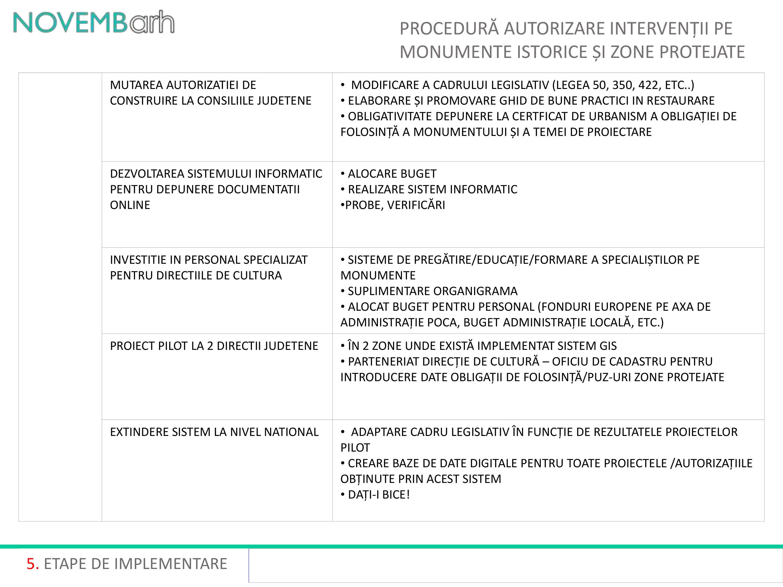 Pagina 8 - Procedura autorizare interventii pe monumente istorice si zone protejate