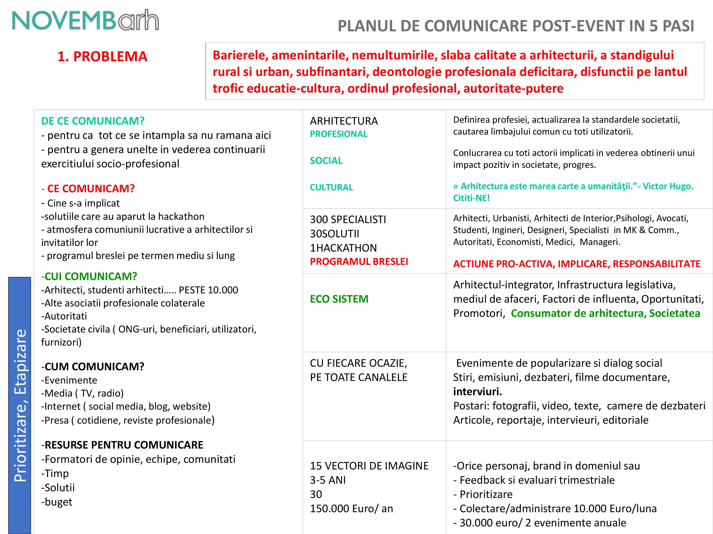 Pagina 2 - Planul de comunicare post-event